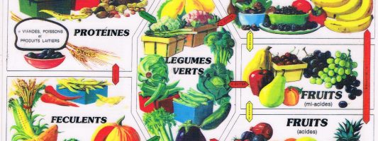 combinaisons alimentaires